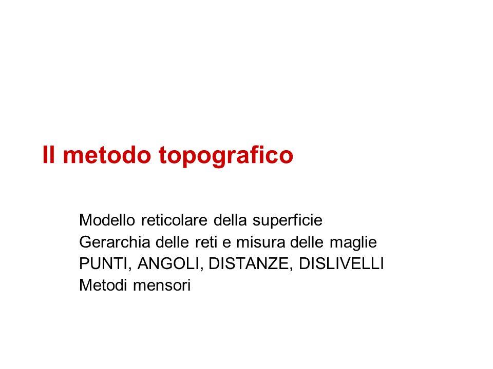 Il metodo topografico Modello reticolare della superficie Gerarchia delle reti e misura delle maglie PUNTI, ANGOLI, DISTANZE, DISLIVELLI Metodi mensor