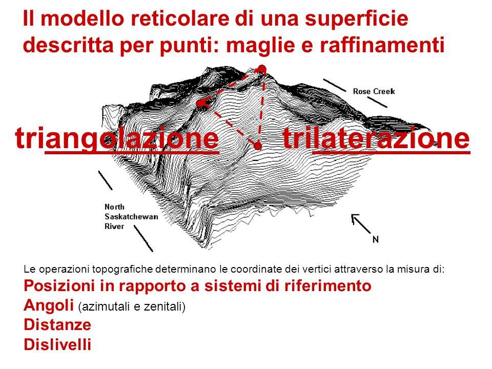 PRINCIPALI SISTEMI DI RILEVAMENTO metodo determinazione delle coordinate di un punto tramite: PER CCORDINATE POLARI (IRRAGGIAMENTO) i due angoli dellasse di collimazione e distanza del punto dal centro strumentale PER COORDINATE BIPOLARI (INTERSEZIONE IN AVANTI) i due angoli dellasse di collimazione dello stesso punto da ciascuna di una coppia di stazioni a distanza reciproca nota