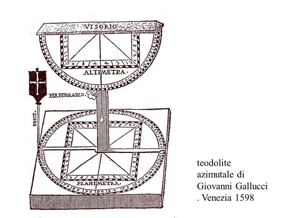 teodolite azimutale di Giovanni Gallucci. Venezia 1598