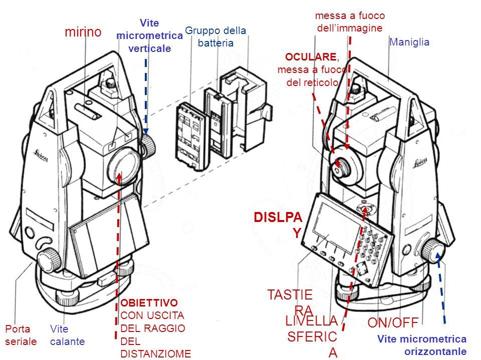 mirino Vite micrometrica verticale Gruppo della batteria OCULARE, messa a fuoco del reticolo messa a fuoco dellimmagine Maniglia Porta seriale Vite ca