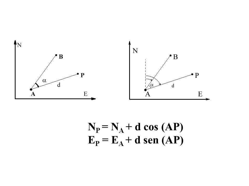 N P = N A + d cos (AP) E P = E A + d sen (AP)