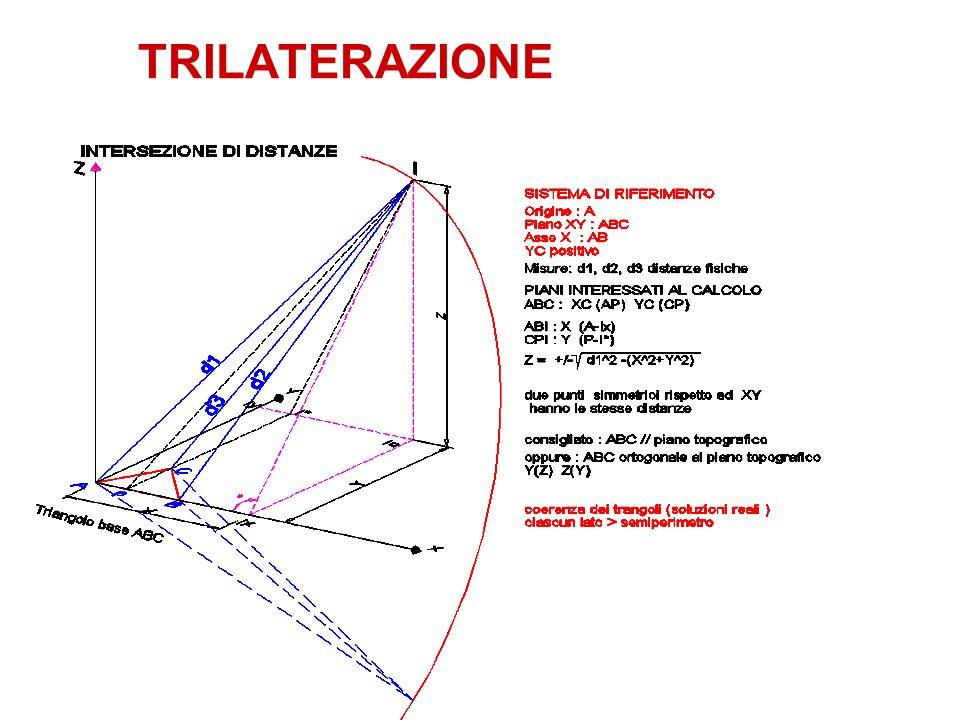 TRILATERAZIONE