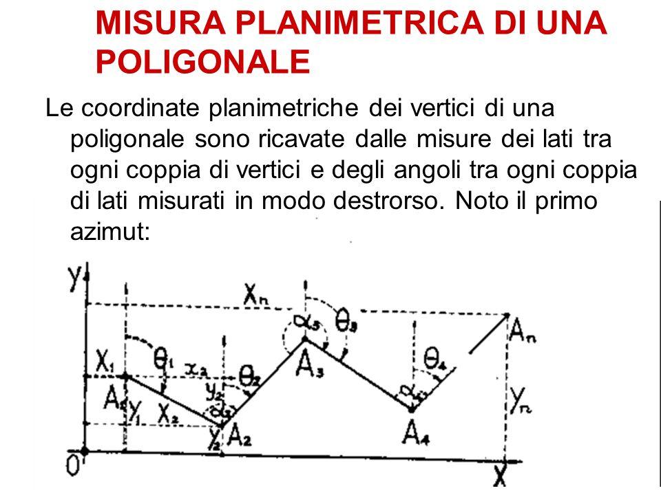 MISURA PLANIMETRICA DI UNA POLIGONALE Le coordinate planimetriche dei vertici di una poligonale sono ricavate dalle misure dei lati tra ogni coppia di