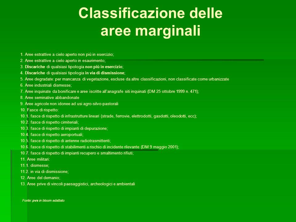 Classificazione delle aree marginali 1. Aree estrattive a cielo aperto non più in esercizio; 2. Aree estrattive a cielo aperto in esaurimento; 3. Disc