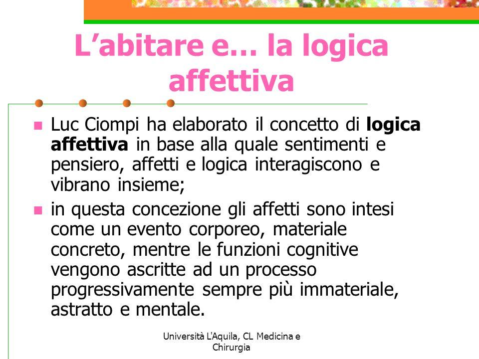 Università L'Aquila, CL Medicina e Chirurgia Labitare e… la logica affettiva Luc Ciompi ha elaborato il concetto di logica affettiva in base alla qual