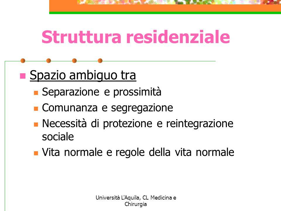 Università L'Aquila, CL Medicina e Chirurgia Struttura residenziale Spazio ambiguo tra Separazione e prossimità Comunanza e segregazione Necessità di