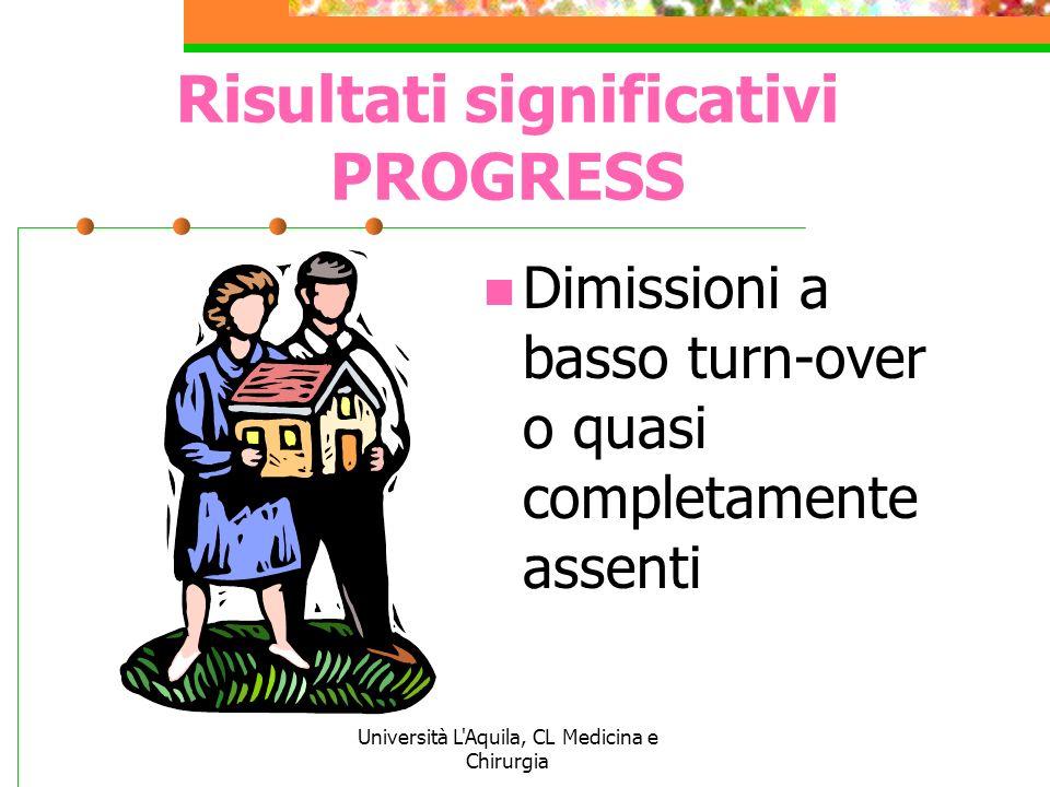 Università L'Aquila, CL Medicina e Chirurgia Risultati significativi PROGRESS Dimissioni a basso turn-over o quasi completamente assenti