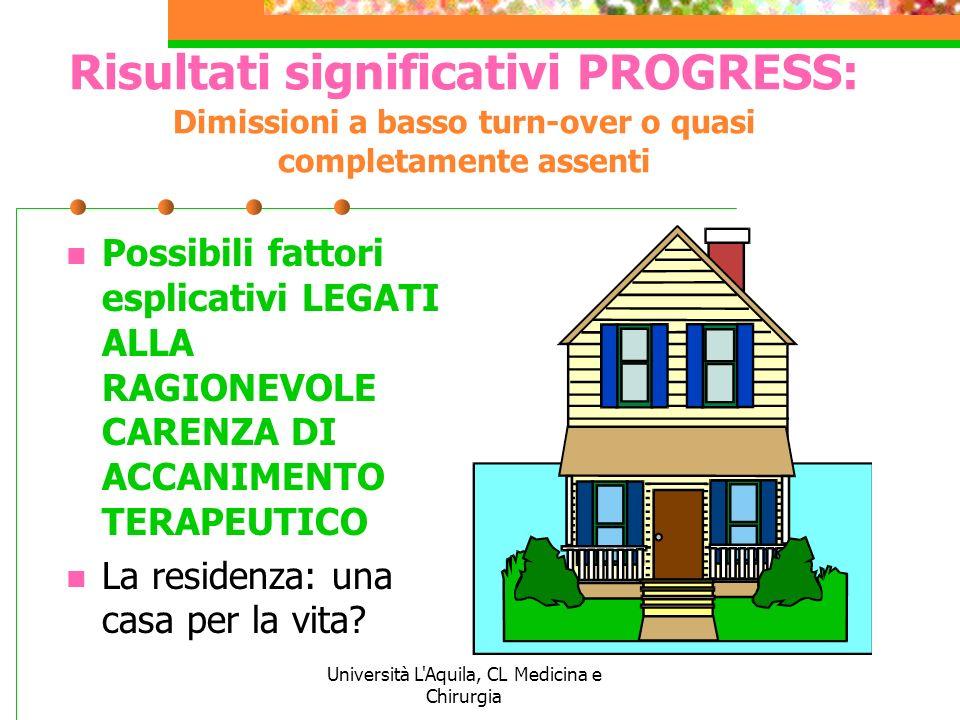 Università L'Aquila, CL Medicina e Chirurgia Risultati significativi PROGRESS: Dimissioni a basso turn-over o quasi completamente assenti Possibili fa