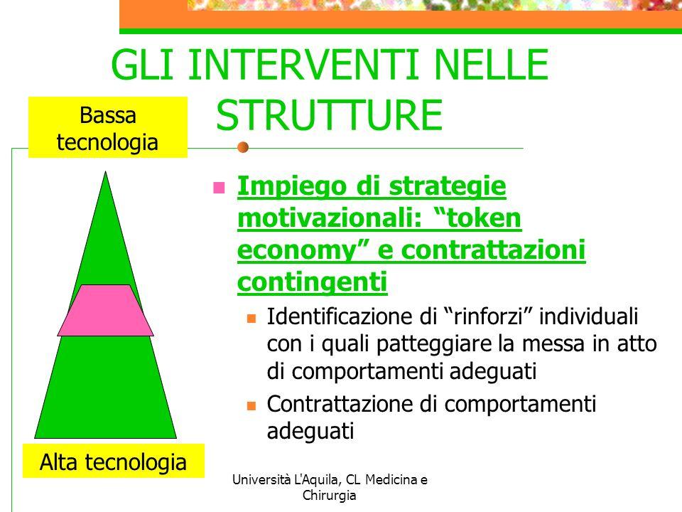 Università L'Aquila, CL Medicina e Chirurgia GLI INTERVENTI NELLE STRUTTURE Impiego di strategie motivazionali: token economy e contrattazioni conting