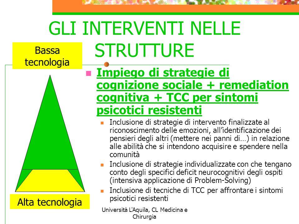 Università L'Aquila, CL Medicina e Chirurgia GLI INTERVENTI NELLE STRUTTURE Impiego di strategie di cognizione sociale + remediation cognitiva + TCC p