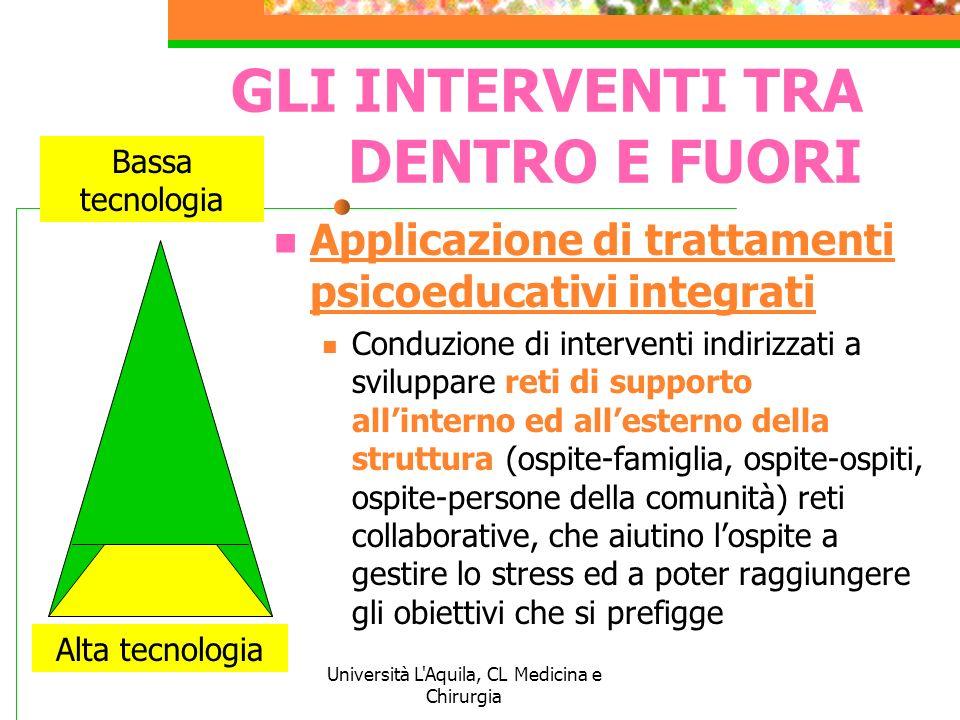 Università L'Aquila, CL Medicina e Chirurgia GLI INTERVENTI TRA DENTRO E FUORI Applicazione di trattamenti psicoeducativi integrati Conduzione di inte
