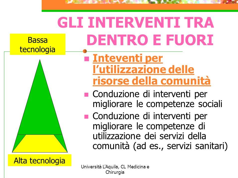 Università L'Aquila, CL Medicina e Chirurgia GLI INTERVENTI TRA DENTRO E FUORI Inteventi per lutilizzazione delle risorse della comunità Conduzione di