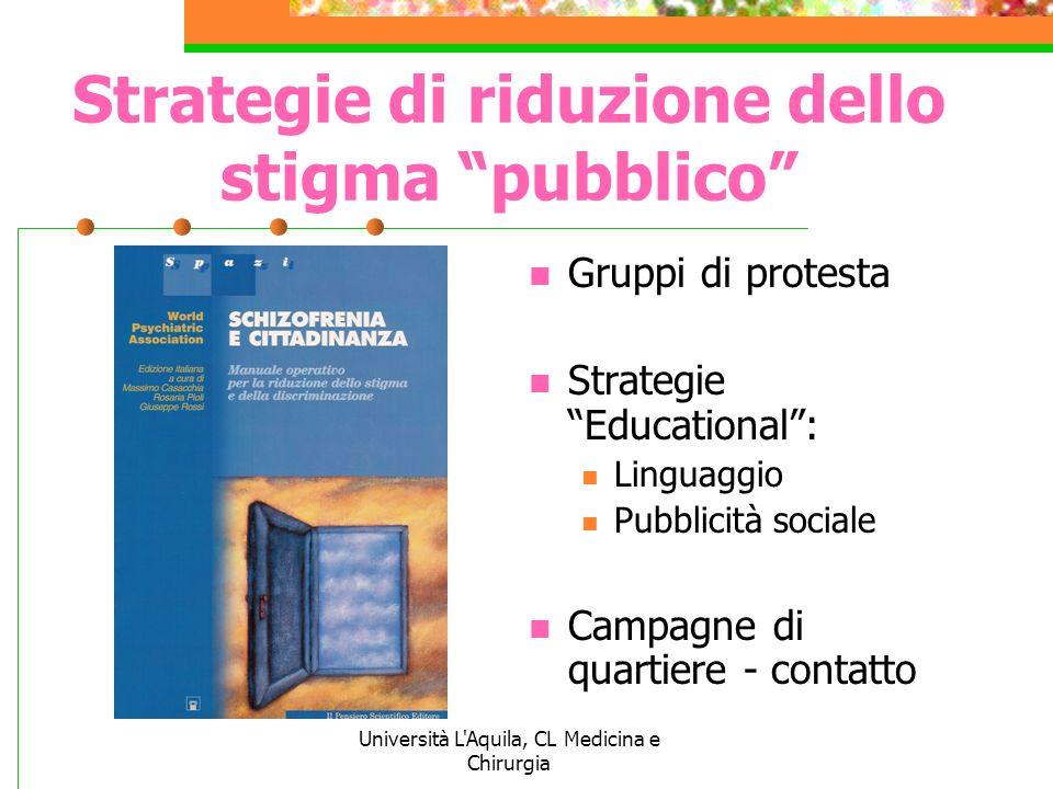 Università L'Aquila, CL Medicina e Chirurgia Strategie di riduzione dello stigma pubblico Gruppi di protesta Strategie Educational: Linguaggio Pubblic