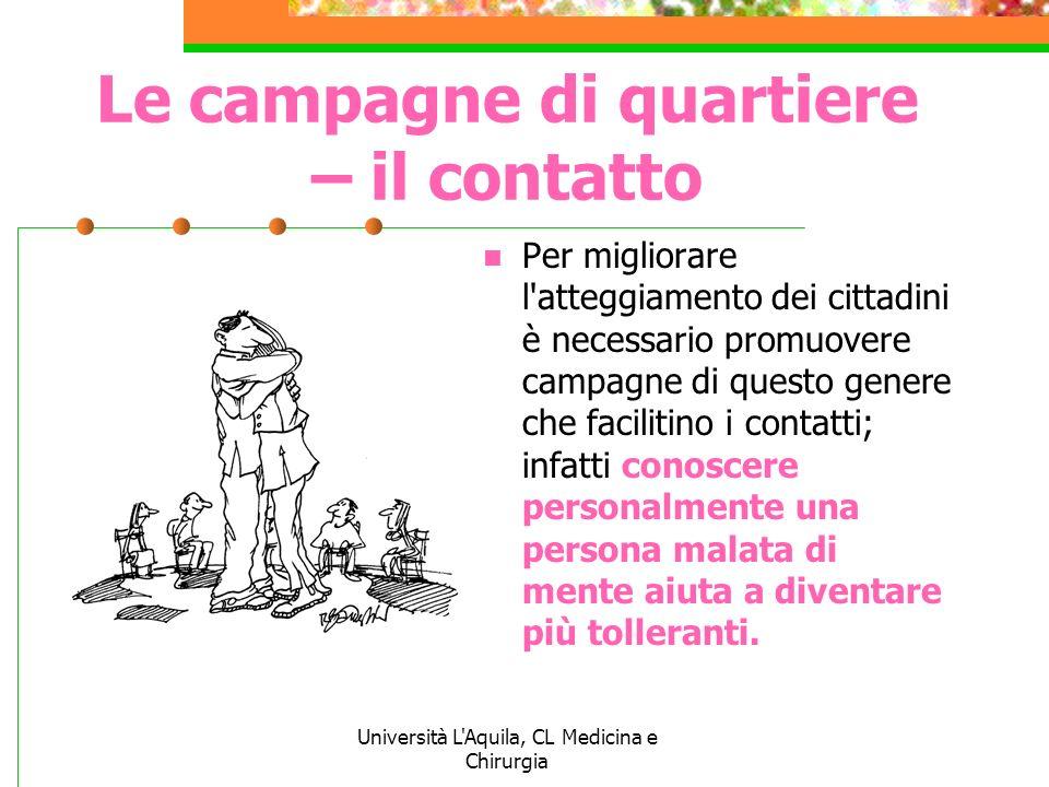 Università L'Aquila, CL Medicina e Chirurgia Le campagne di quartiere – il contatto Per migliorare l'atteggiamento dei cittadini è necessario promuove