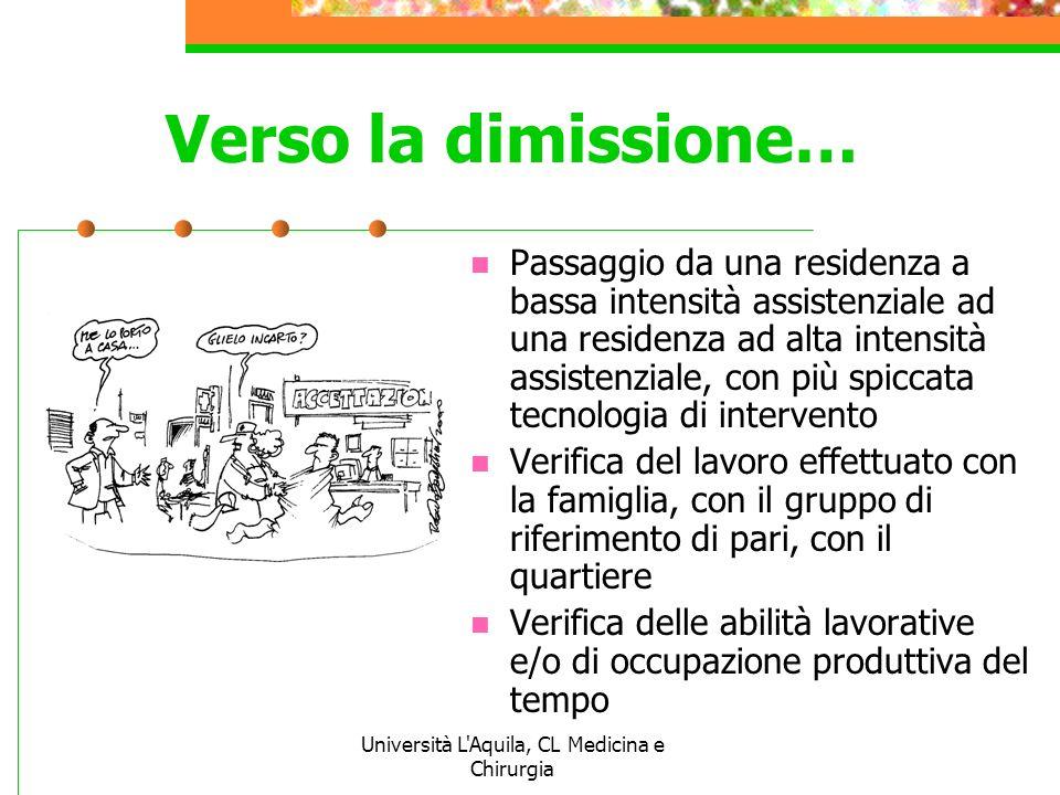 Università L'Aquila, CL Medicina e Chirurgia Verso la dimissione… Passaggio da una residenza a bassa intensità assistenziale ad una residenza ad alta