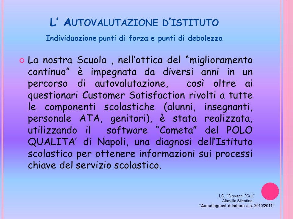 I STITUTO C OMPRENSIVO G IOVANNI XXIII DI A LTAVILLA S ILENTINA A.