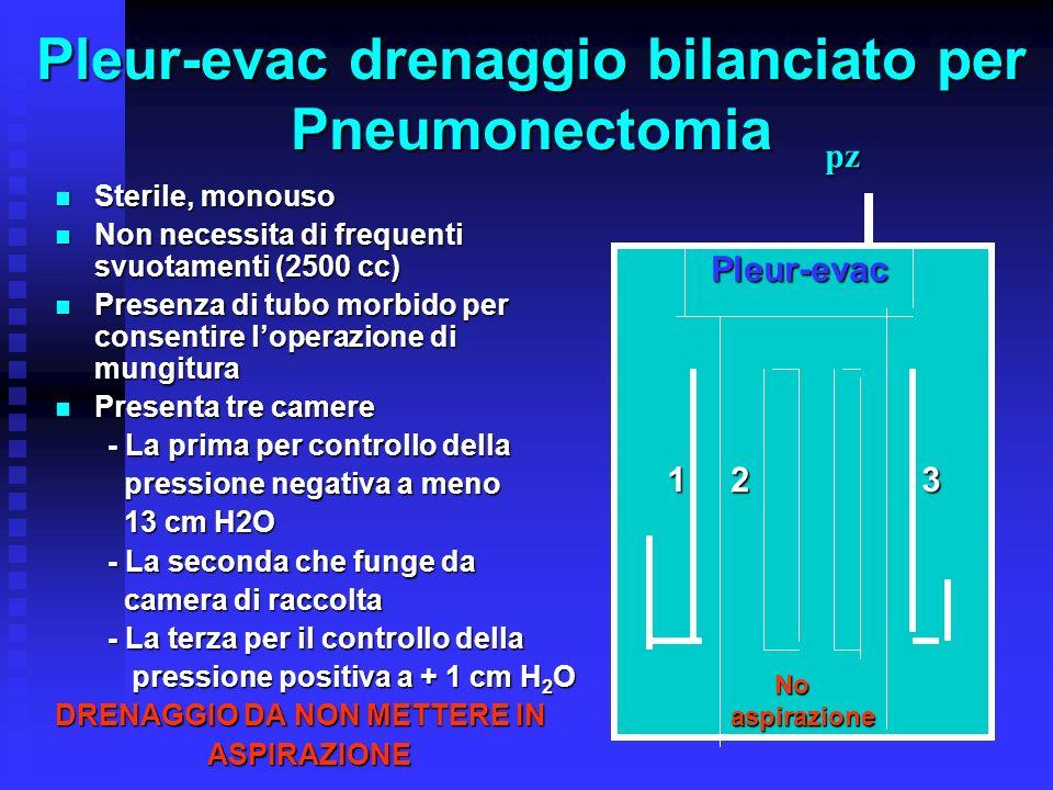 Pleur-evac drenaggio bilanciato per Pneumonectomia Sterile, monouso Sterile, monouso Non necessita di frequenti svuotamenti (2500 cc) Non necessita di