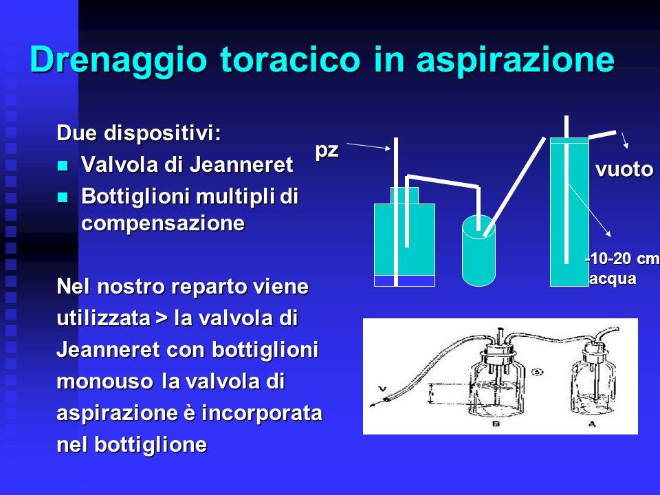 Drenaggio toracico in aspirazione Due dispositivi: Valvola di Jeanneret Valvola di Jeanneret Bottiglioni multipli di compensazione Bottiglioni multipl