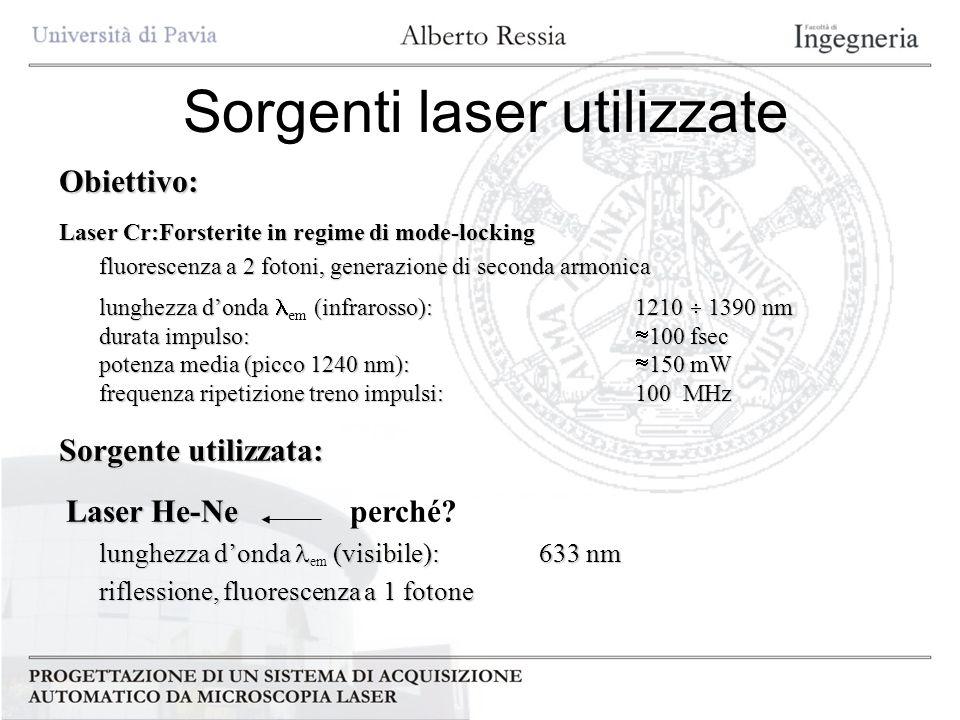 Sorgenti laser utilizzate Obiettivo: Laser Cr:Forsterite in regime di mode-locking fluorescenza a 2 fotoni, generazione di seconda armonica lunghezza