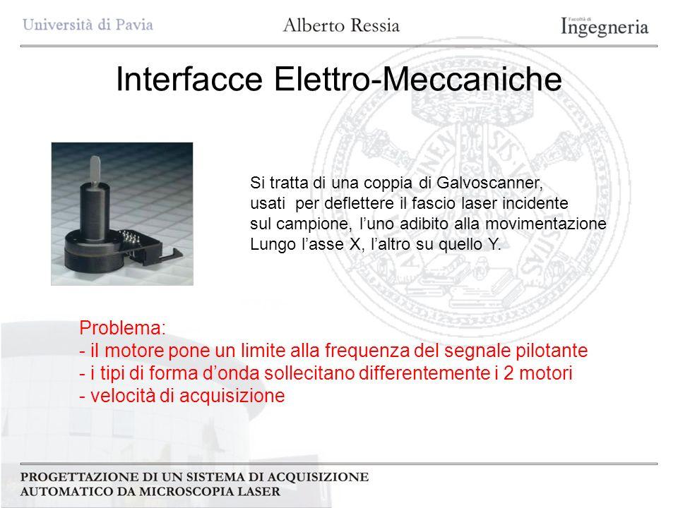 Interfacce Elettro-Meccaniche Si tratta di una coppia di Galvoscanner, usati per deflettere il fascio laser incidente sul campione, luno adibito alla