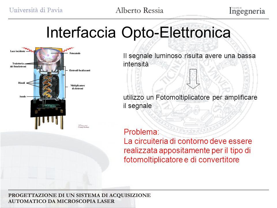 Interfaccia Opto-Elettronica Il segnale luminoso risulta avere una bassa intensità utilizzo un Fotomoltiplicatore per amplificare il segnale Problema: