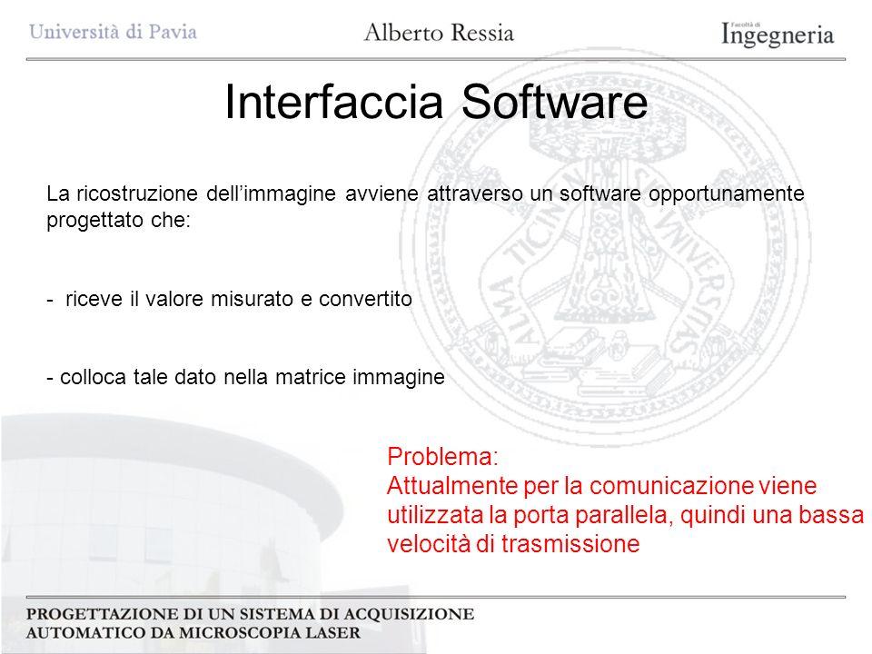 Interfaccia Software La ricostruzione dellimmagine avviene attraverso un software opportunamente progettato che: - riceve il valore misurato e convert