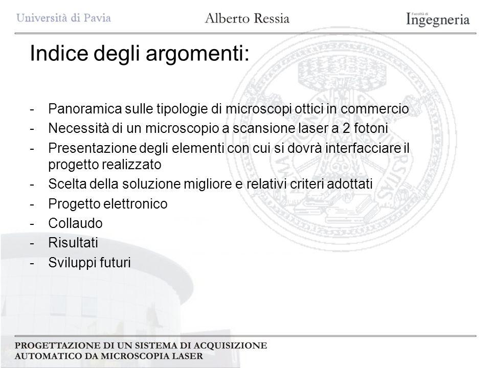 Indice degli argomenti: -Panoramica sulle tipologie di microscopi ottici in commercio -Necessità di un microscopio a scansione laser a 2 fotoni -Prese