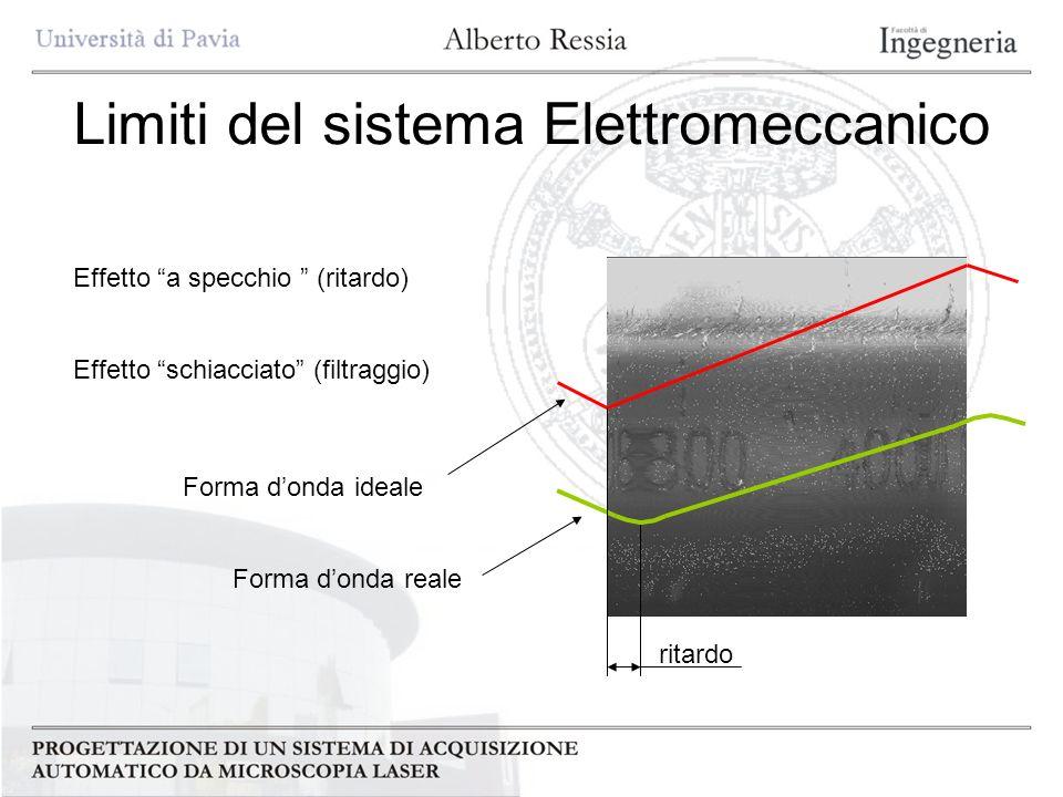 Limiti del sistema Elettromeccanico Effetto a specchio (ritardo) Effetto schiacciato (filtraggio) Forma donda ideale Forma donda reale ritardo
