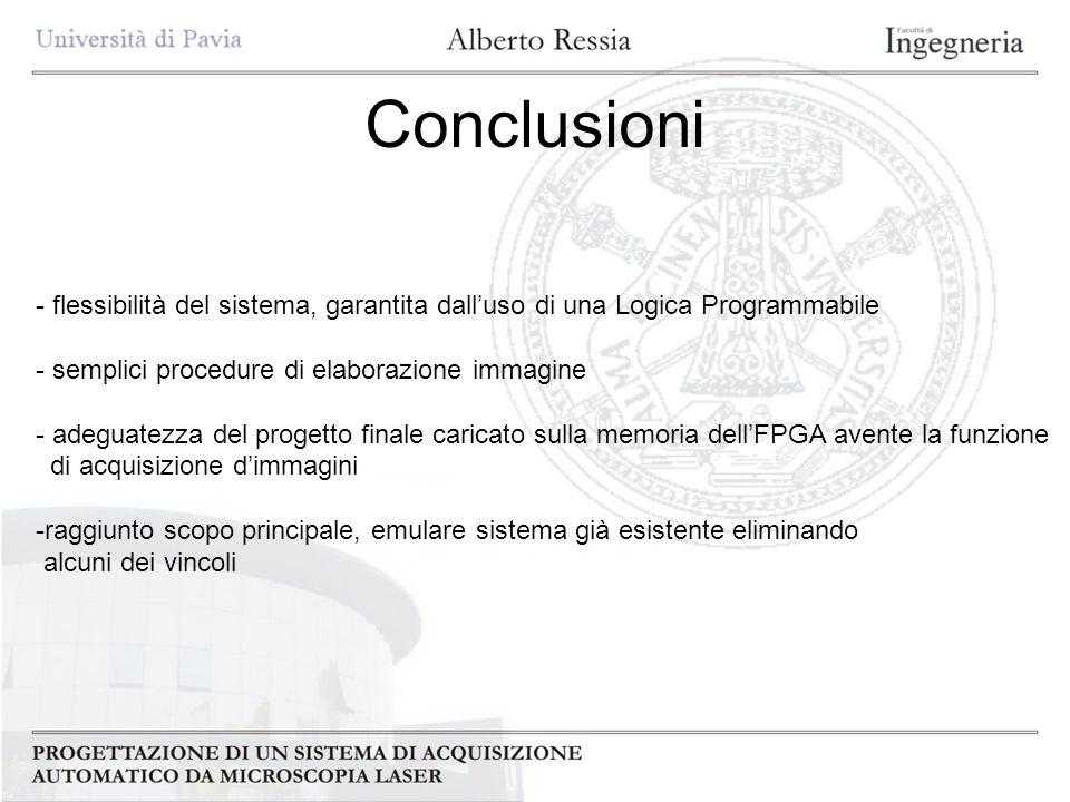 Conclusioni - flessibilità del sistema, garantita dalluso di una Logica Programmabile - semplici procedure di elaborazione immagine - adeguatezza del