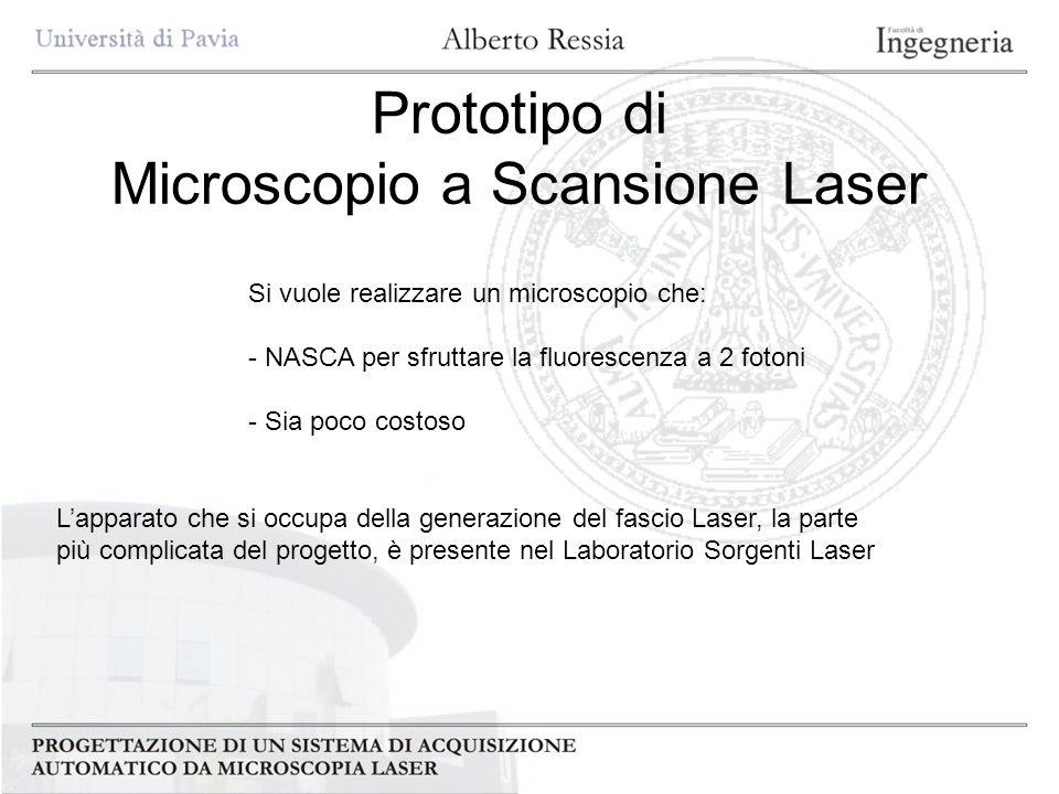 Prototipo di Microscopio a Scansione Laser Si vuole realizzare un microscopio che: - NASCA per sfruttare la fluorescenza a 2 fotoni - Sia poco costoso