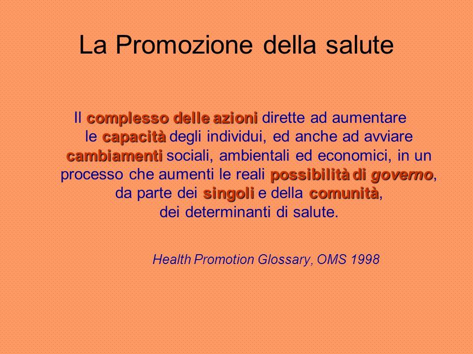 La Promozione della salute complesso delle azioni capacità cambiamenti possibilità di governo singoli comunità Il complesso delle azioni dirette ad au