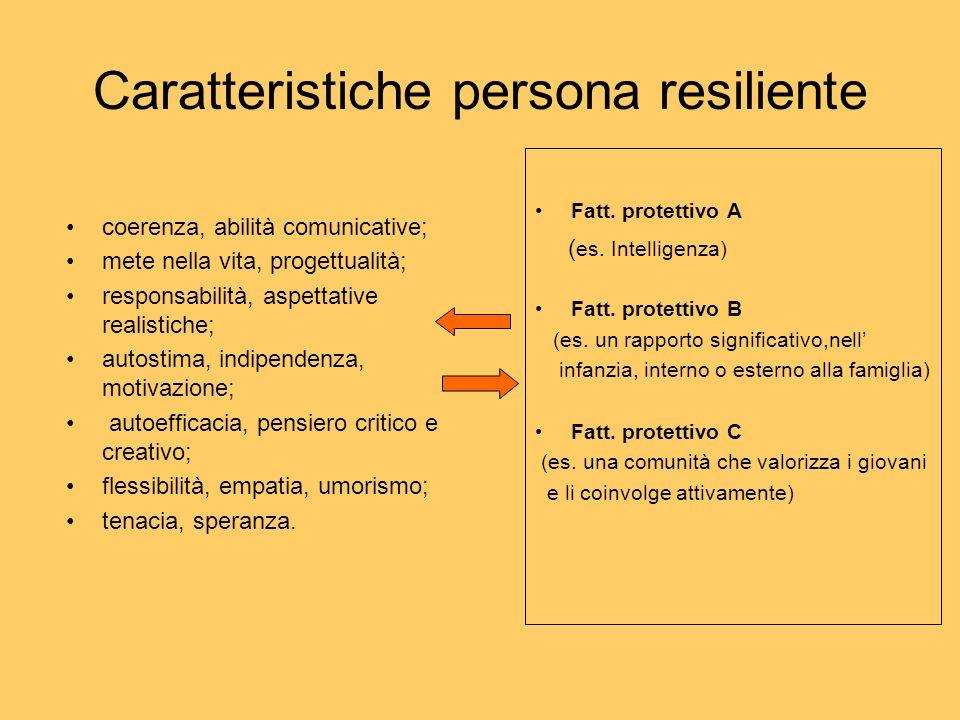 Caratteristiche persona resiliente coerenza, abilità comunicative; mete nella vita, progettualità; responsabilità, aspettative realistiche; autostima,