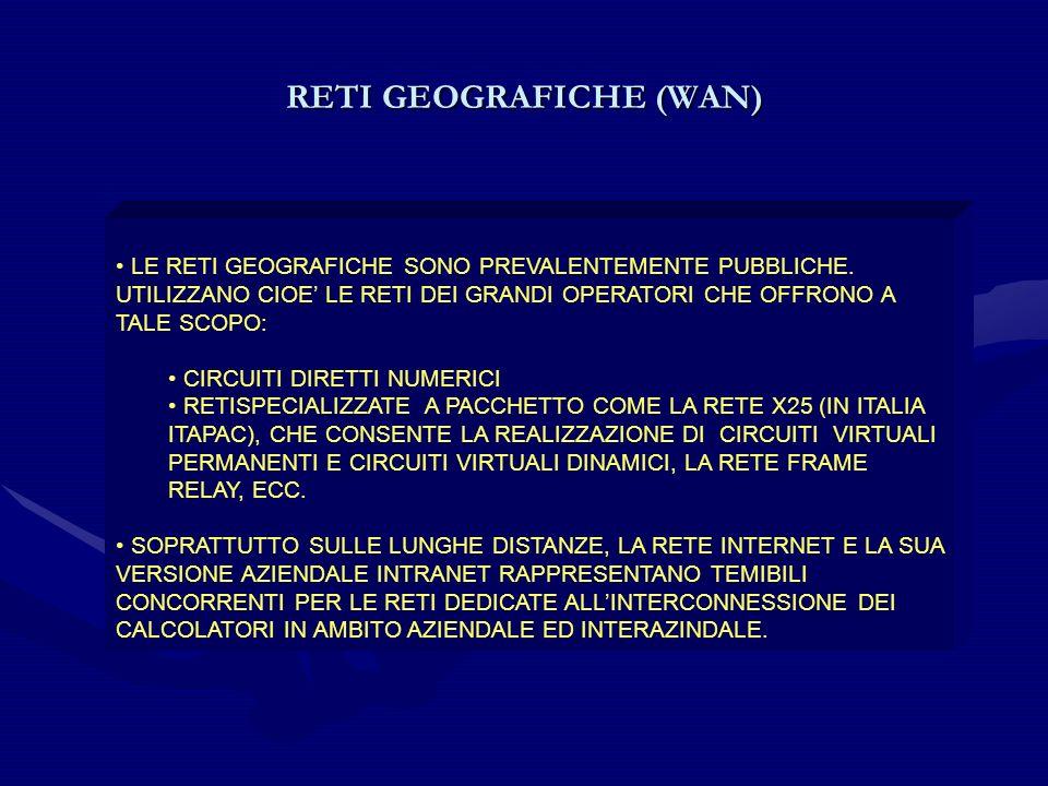 RETI GEOGRAFICHE (WAN) LE RETI GEOGRAFICHE SONO PREVALENTEMENTE PUBBLICHE. UTILIZZANO CIOE LE RETI DEI GRANDI OPERATORI CHE OFFRONO A TALE SCOPO: CIRC