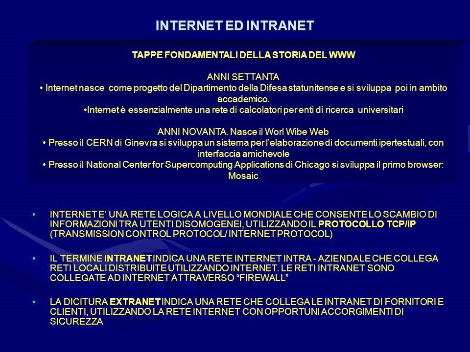 INTERNET ED INTRANET INTERNET E UNA RETE LOGICA A LIVELLO MONDIALE CHE CONSENTE LO SCAMBIO DI INFORMAZIONI TRA UTENTI DISOMOGENEI, UTILIZZANDO IL PROT
