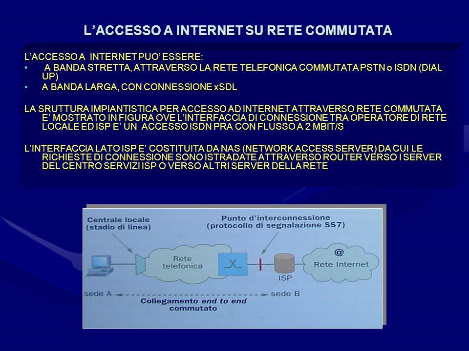LACCESSO A INTERNET SU RETE COMMUTATA LACCESSO A INTERNET PUO ESSERE: A BANDA STRETTA, ATTRAVERSO LA RETE TELEFONICA COMMUTATA PSTN o ISDN (DIAL UP) A