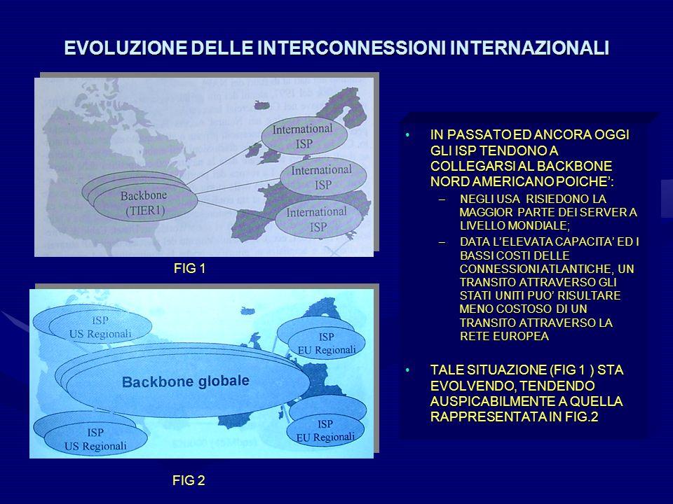 EVOLUZIONE DELLE INTERCONNESSIONI INTERNAZIONALI IN PASSATO ED ANCORA OGGI GLI ISP TENDONO A COLLEGARSI AL BACKBONE NORD AMERICANO POICHE:IN PASSATO E