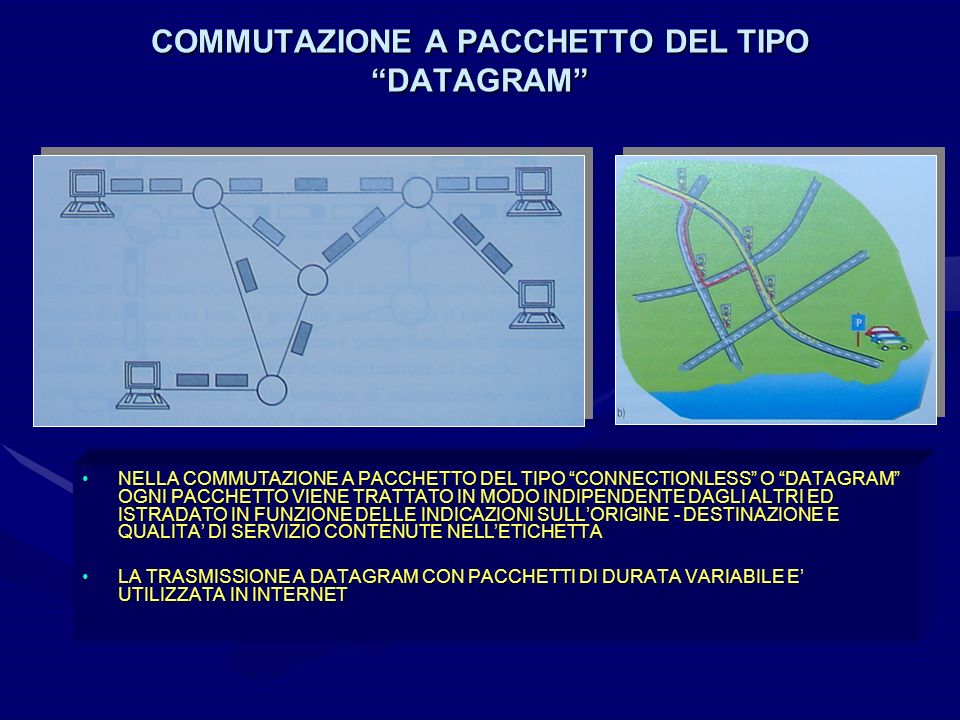 COMMUTAZIONE A PACCHETTO DEL TIPO DATAGRAM NELLA COMMUTAZIONE A PACCHETTO DEL TIPO CONNECTIONLESS O DATAGRAM OGNI PACCHETTO VIENE TRATTATO IN MODO IND