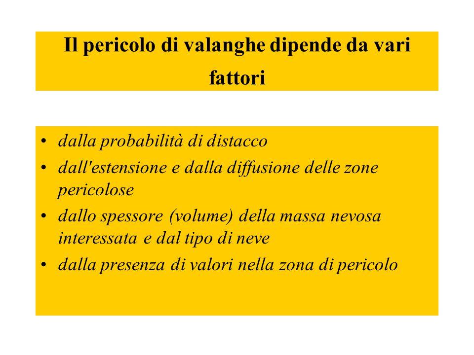 Il pericolo di valanghe dipende da vari fattori dalla probabilità di distacco dall'estensione e dalla diffusione delle zone pericolose dallo spessore