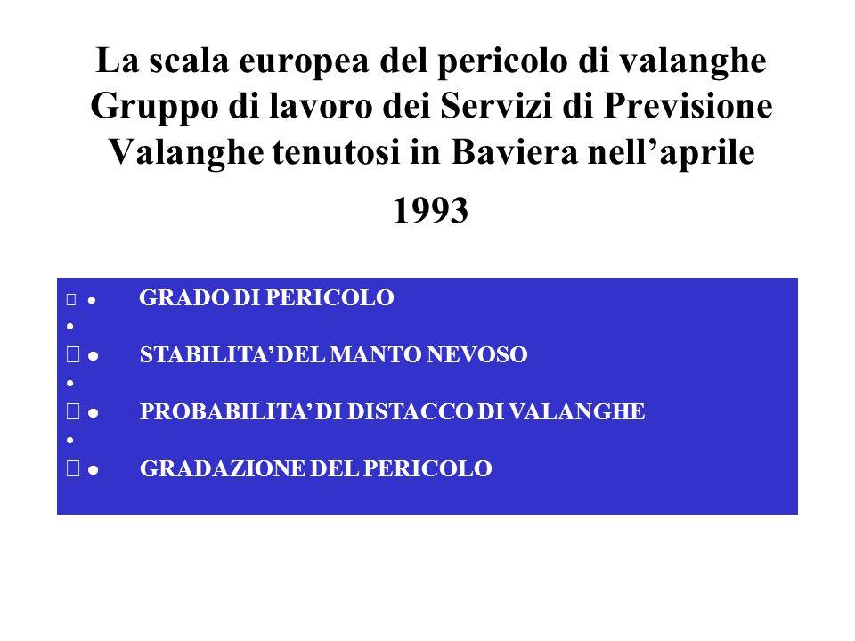 La scala europea del pericolo di valanghe Gruppo di lavoro dei Servizi di Previsione Valanghe tenutosi in Baviera nellaprile 1993 GRADO DI PERICOLO ST