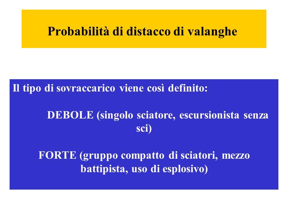Probabilità di distacco di valanghe Il tipo di sovraccarico viene così definito: DEBOLE (singolo sciatore, escursionista senza sci) FORTE (gruppo comp