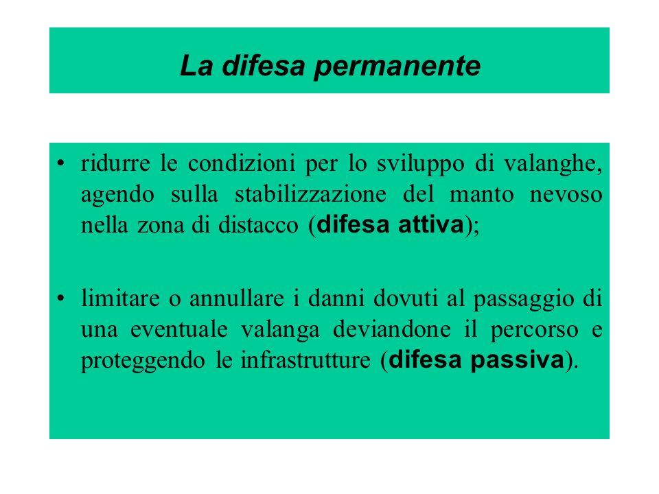 La difesa permanente ridurre le condizioni per lo sviluppo di valanghe, agendo sulla stabilizzazione del manto nevoso nella zona di distacco ( difesa