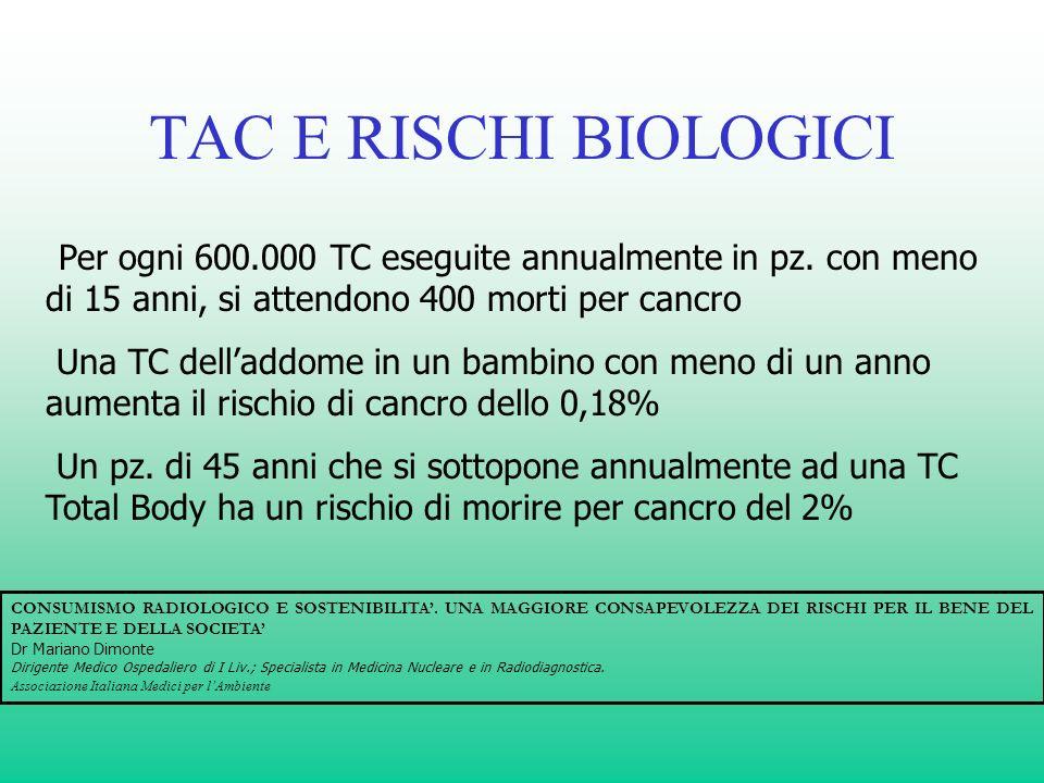 TAC E RISCHI BIOLOGICI Per ogni 600.000 TC eseguite annualmente in pz. con meno di 15 anni, si attendono 400 morti per cancro Una TC delladdome in un