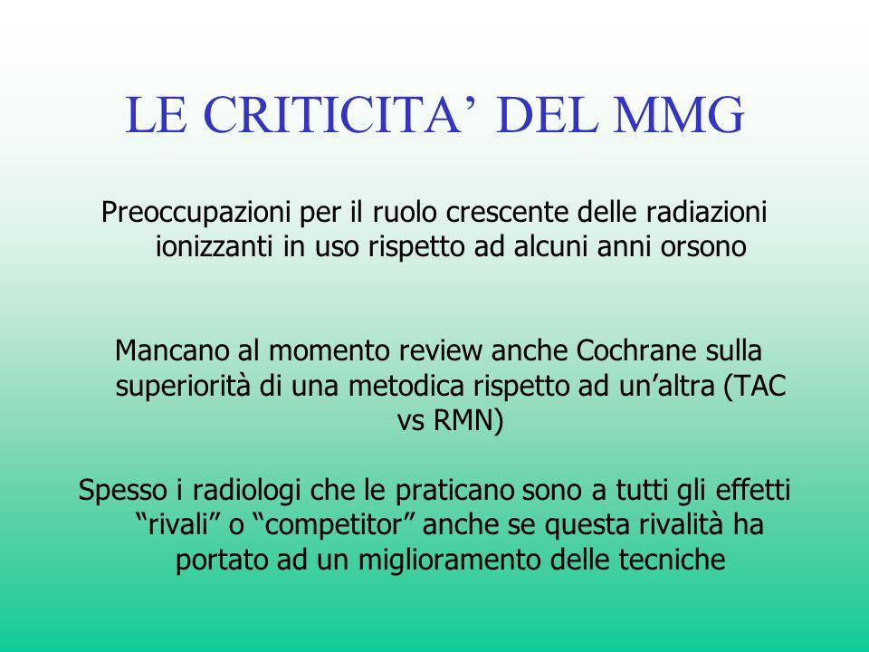 LE CRITICITA DEL MMG Preoccupazioni per il ruolo crescente delle radiazioni ionizzanti in uso rispetto ad alcuni anni orsono Mancano al momento review