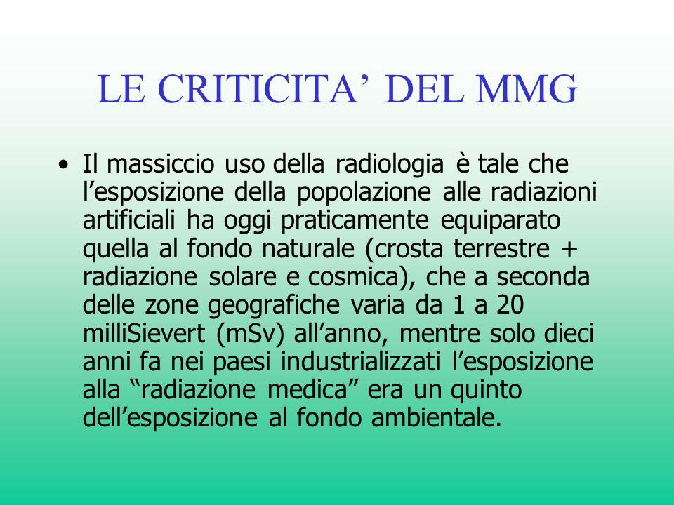 LE CRITICITA DEL MMG Il massiccio uso della radiologia è tale che lesposizione della popolazione alle radiazioni artificiali ha oggi praticamente equi