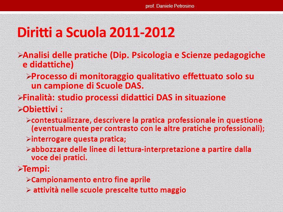 prof. Daniele Petrosino Diritti a Scuola 2011-2012 Analisi delle pratiche (Dip. Psicologia e Scienze pedagogiche e didattiche) Processo di monitoraggi