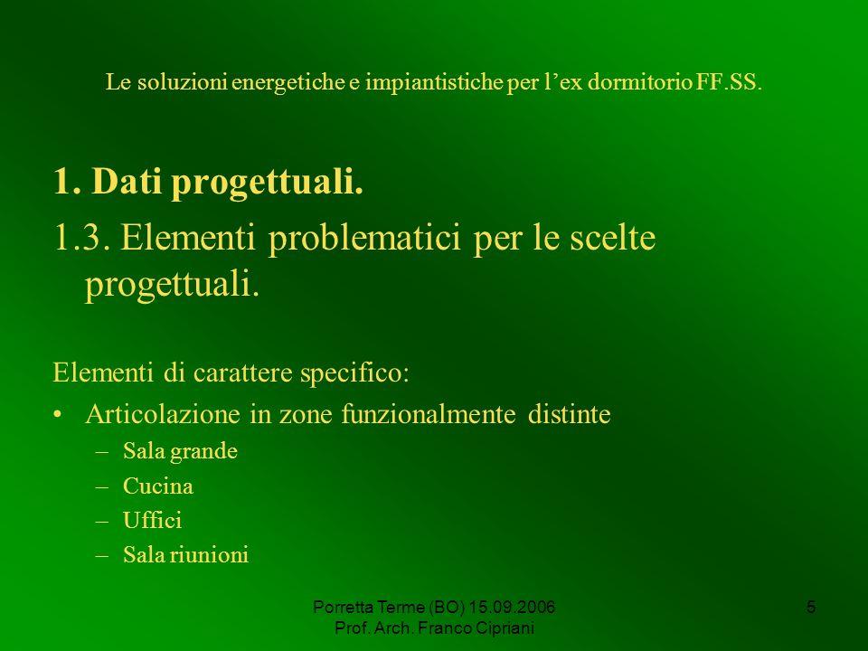 Porretta Terme (BO) 15.09.2006 Prof.Arch.