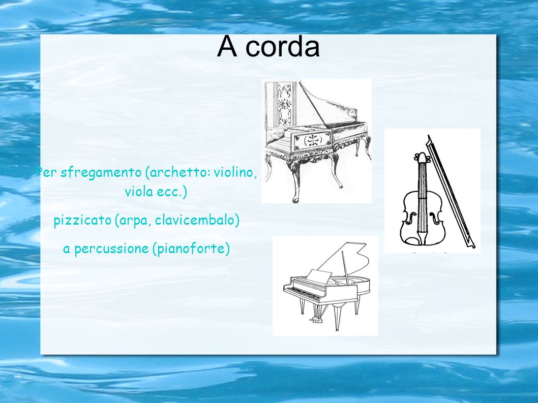 A corda Per sfregamento (archetto: violino, viola ecc.) pizzicato (arpa, clavicembalo) a percussione (pianoforte)
