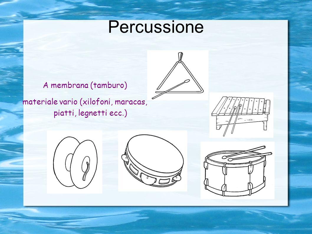 Ad aria A fiato (legni e ottoni) imboccatura semplice (flauto dolce e traverso) ad ancia (clarinetto, fagotto) a bocchino (tromba) a tastiera (organo,