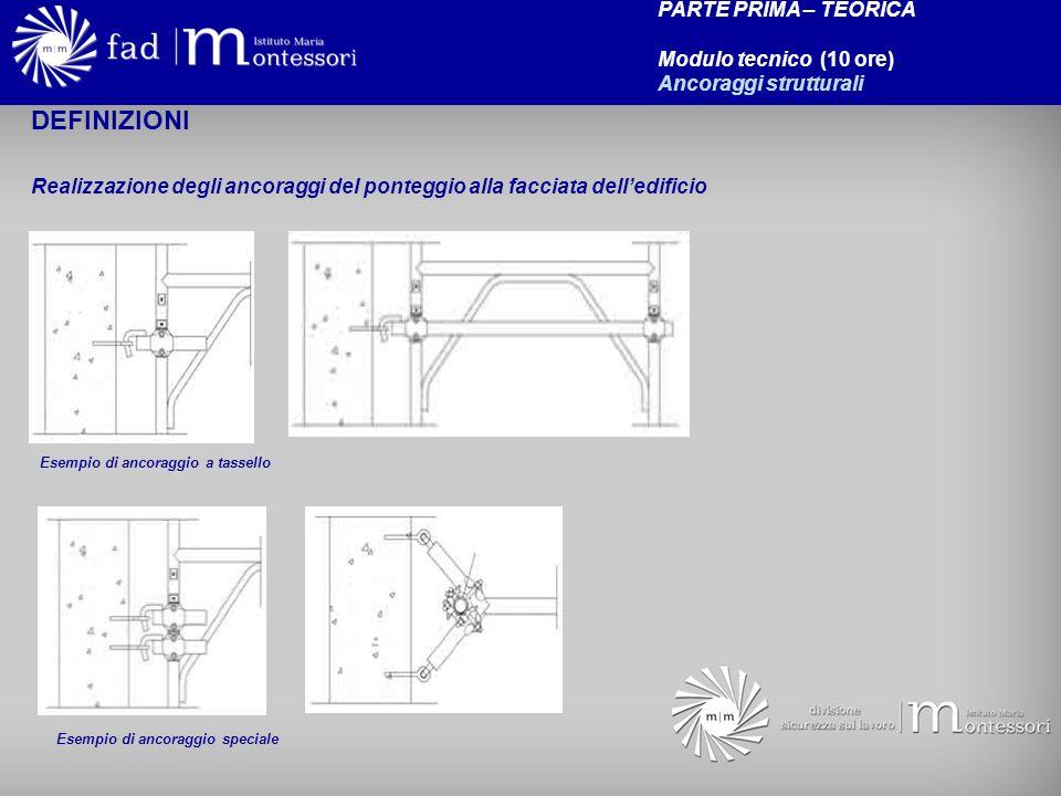 DEFINIZIONI Realizzazione degli ancoraggi del ponteggio alla facciata delledificio PARTE PRIMA – TEORICA Modulo tecnico (10 ore) Ancoraggi strutturali Esempio di ancoraggio a tassello Esempio di ancoraggio speciale