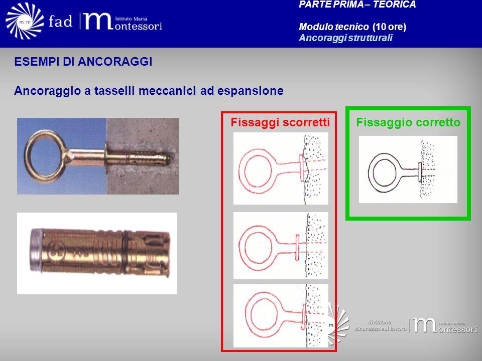 ESEMPI DI ANCORAGGI Ancoraggio a tasselli meccanici ad espansione Fissaggio correttoFissaggi scorretti PARTE PRIMA – TEORICA Modulo tecnico (10 ore) A